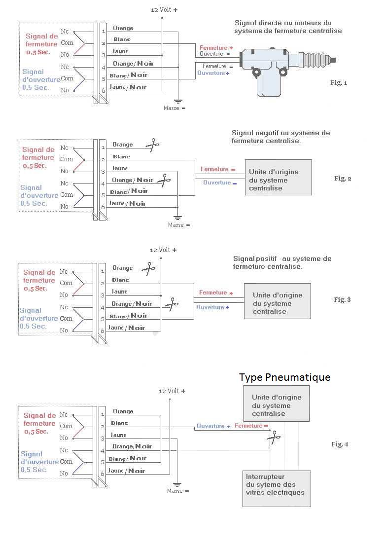 Tutoriel installer un kit de t l commande sur une xsara for Connecteur porte xsara